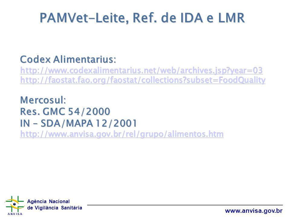 Agência Nacional de Vigilância Sanitária www.anvisa.gov.br Total de PAMVet-Leite, 2003