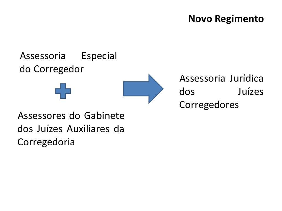 Assessoria Especial do Corregedor Assessoria Jurídica dos Juízes Corregedores Novo Regimento Assessores do Gabinete dos Juízes Auxiliares da Corregedoria
