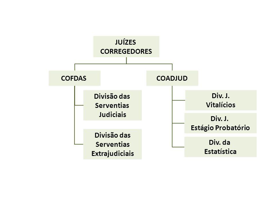 JUÍZES CORREGEDORES COFDASCOADJUD Divisão das Serventias Judiciais Divisão das Serventias Extrajudiciais Div.