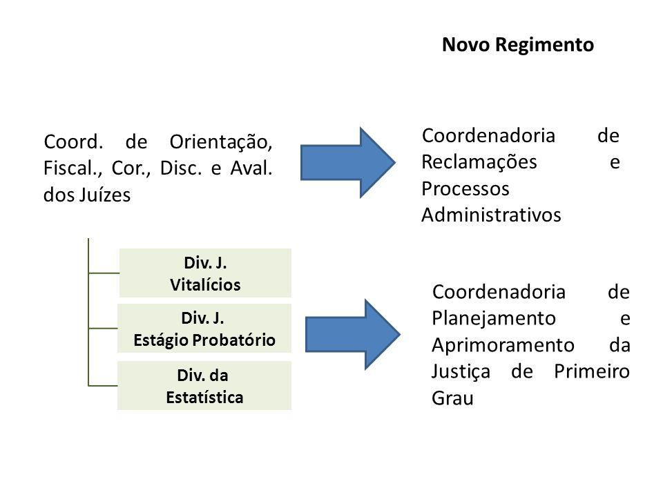 Coord. de Orientação, Fiscal., Cor., Disc. e Aval. dos Juízes Coordenadoria de Reclamações e Processos Administrativos Novo Regimento Coordenadoria de