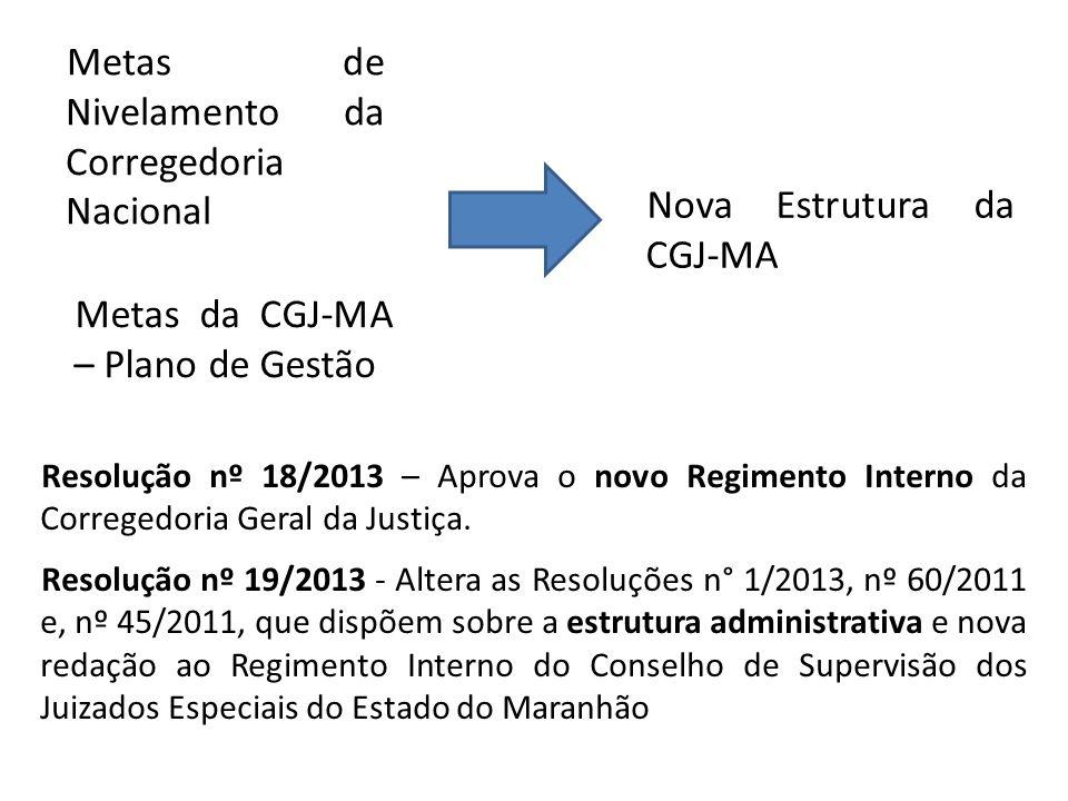 Nova Estrutura da CGJ-MA Metas de Nivelamento da Corregedoria Nacional Metas da CGJ-MA – Plano de Gestão Resolução nº 18/2013 – Aprova o novo Regimento Interno da Corregedoria Geral da Justiça.