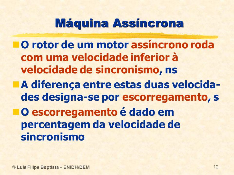 © Luis Filipe Baptista – ENIDH/DEM 12 Máquina Assíncrona O rotor de um motor assíncrono roda com uma velocidade inferior à velocidade de sincronismo,