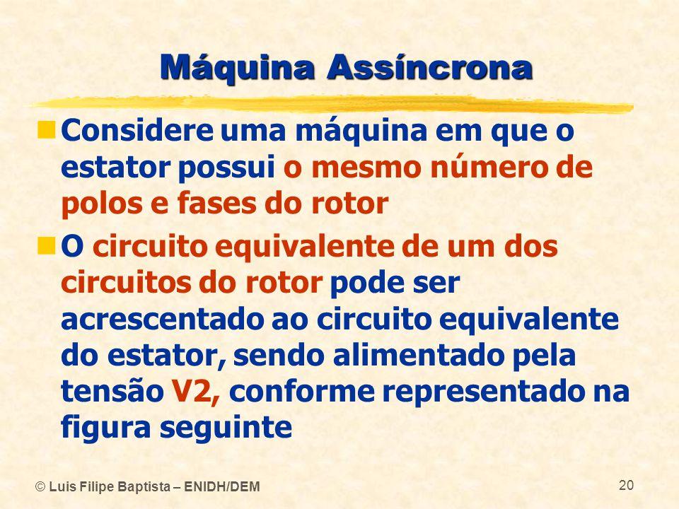 © Luis Filipe Baptista – ENIDH/DEM 20 Máquina Assíncrona Considere uma máquina em que o estator possui o mesmo número de polos e fases do rotor O circ