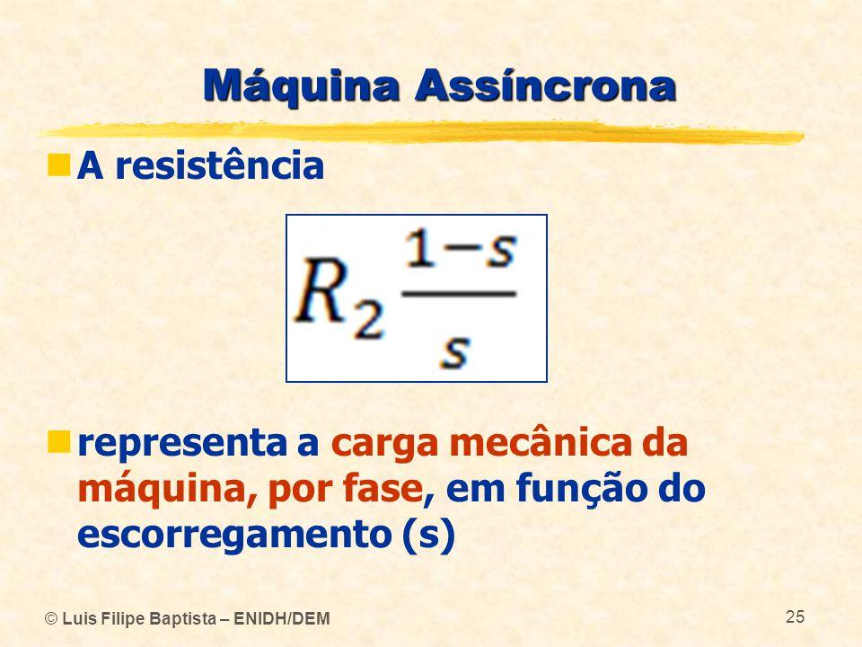 © Luis Filipe Baptista – ENIDH/DEM 25 Máquina Assíncrona A resistência representa a carga mecânica da máquina, por fase, em função do escorregamento (