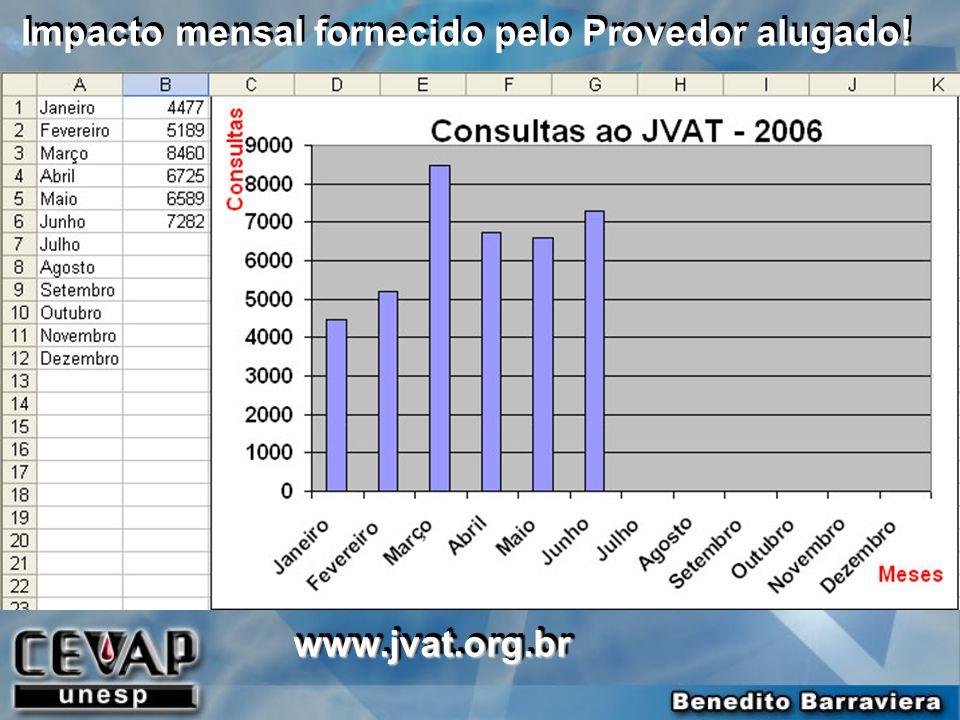 www.jvat.org.brwww.jvat.org.br