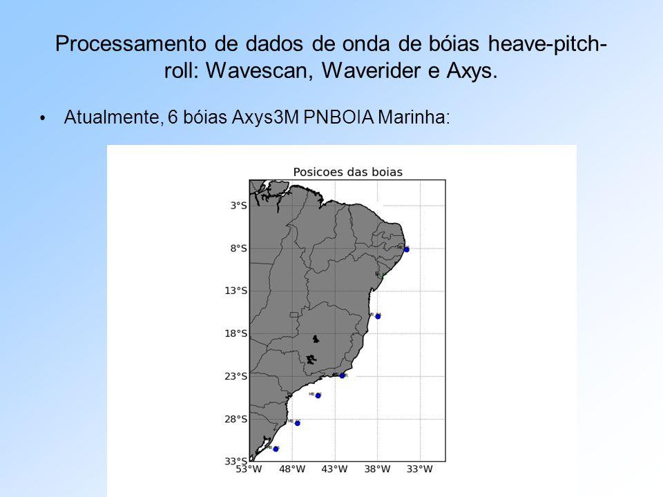 Processamento de dados de onda de bóias heave-pitch- roll: Wavescan, Waverider e Axys. Atualmente, 6 bóias Axys3M PNBOIA Marinha:
