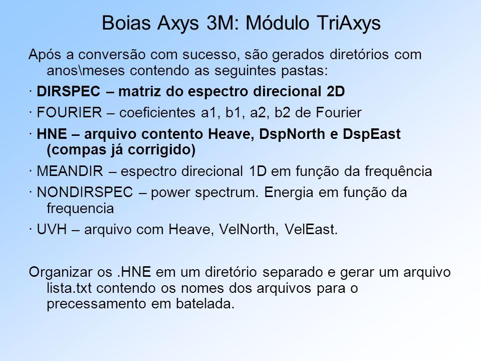 Boias Axys 3M: Módulo TriAxys Após a conversão com sucesso, são gerados diretórios com anos\meses contendo as seguintes pastas: · DIRSPEC – matriz do