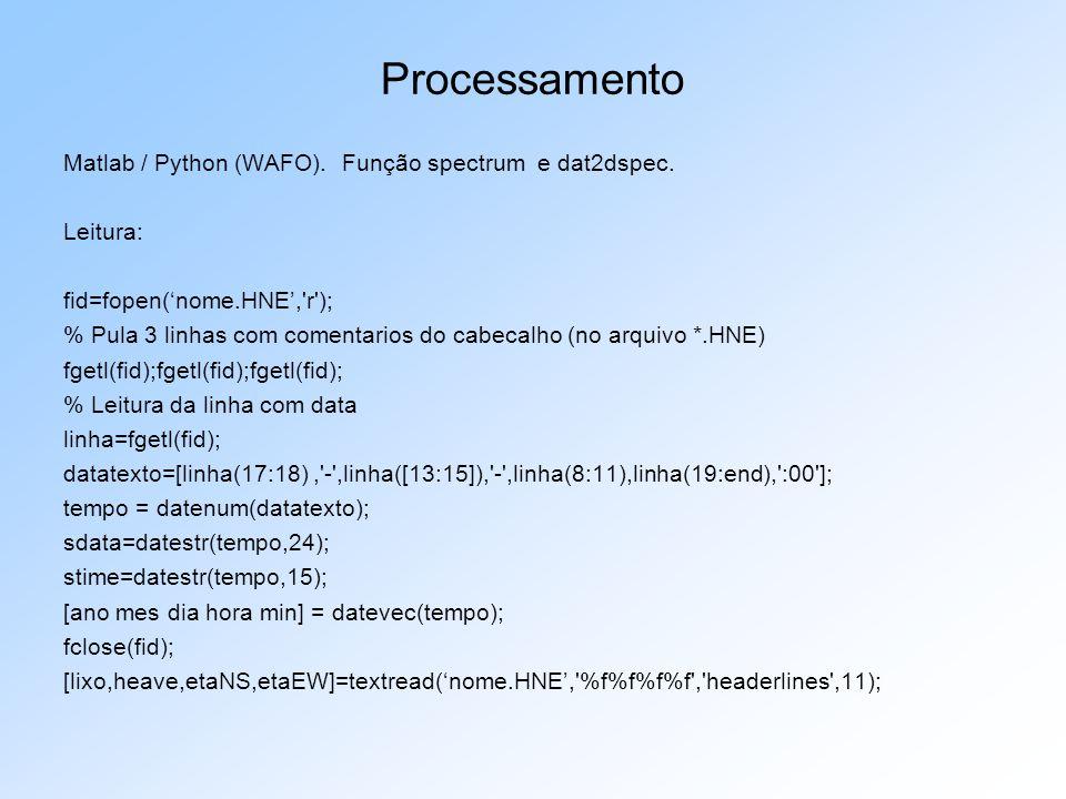 Processamento Matlab / Python (WAFO). Função spectrum e dat2dspec. Leitura: fid=fopen(nome.HNE,'r'); % Pula 3 linhas com comentarios do cabecalho (no