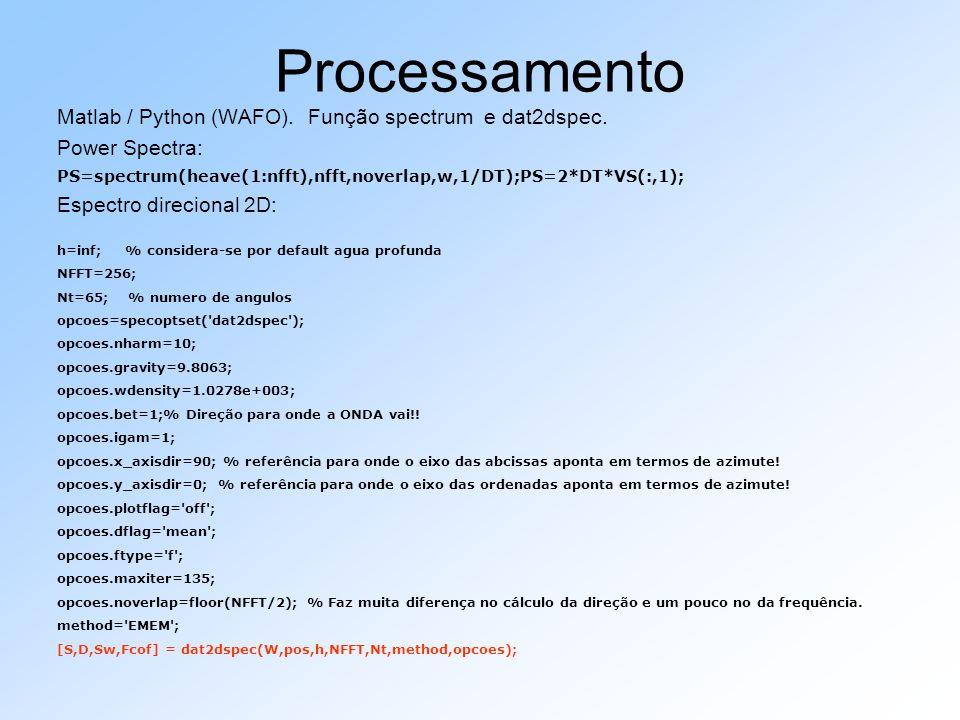 Processamento Matlab / Python (WAFO). Função spectrum e dat2dspec. Power Spectra: PS=spectrum(heave(1:nfft),nfft,noverlap,w,1/DT);PS=2*DT*VS(:,1); Esp