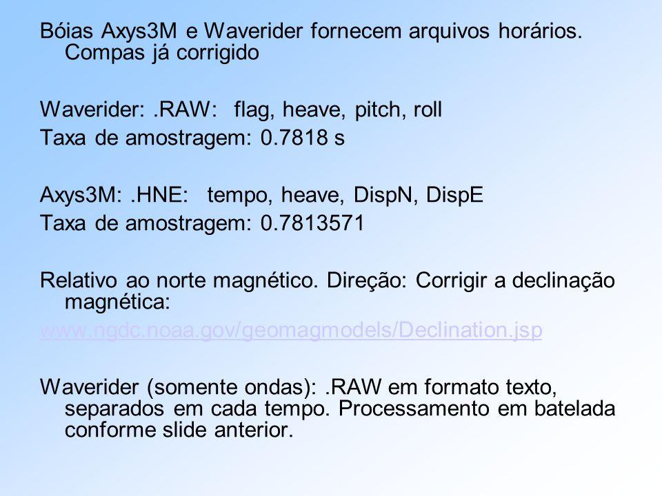 Bóias Axys3M e Waverider fornecem arquivos horários. Compas já corrigido Waverider:.RAW: flag, heave, pitch, roll Taxa de amostragem: 0.7818 s Axys3M: