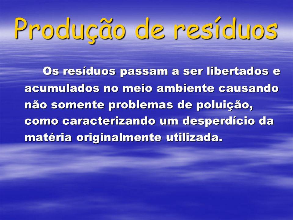 Bibliografia http://www.inresiduos.pt/portal/page?_pageid=33, 64036&_dad=portal&_schema=PORTAL&docs_res iduos=56001911583&cboui=56001911583 http://www.inresiduos.pt/portal/page?_pageid=33, 64036&_dad=portal&_schema=PORTAL&docs_res iduos=56001911583&cboui=56001911583 http://www.inresiduos.pt/portal/page?_pageid=33, 64036&_dad=portal&_schema=PORTAL&docs_res iduos=56001911583&cboui=56001911583 http://www.inresiduos.pt/portal/page?_pageid=33, 64036&_dad=portal&_schema=PORTAL&docs_res iduos=56001911583&cboui=56001911583 E:\A-L-G-A-R Valorização e tratamento de resíduos solidos, SA.htm E:\A-L-G-A-R Valorização e tratamento de resíduos solidos, SA.htm E:\ERSUC - Resíduos Sólidos do Centro, S_A _ - Estações de Triagem.htm E:\ERSUC - Resíduos Sólidos do Centro, S_A _ - Estações de Triagem.htm E:\ERSUC - Resíduos Sólidos do Centro, S_A _ - Produção de Recicláveis - 2005.htm E:\ERSUC - Resíduos Sólidos do Centro, S_A _ - Produção de Recicláveis - 2005.htm E:\Produção de Resíduos.htm E:\Produção de Resíduos.htm E:\Reciclagem_Net - Portal da Reciclagem e do Meio ambiente.htm E:\Reciclagem_Net - Portal da Reciclagem e do Meio ambiente.htm Terra, Universo de Vida –Geologia (Porto Editora) Terra, Universo de Vida –Geologia (Porto Editora)