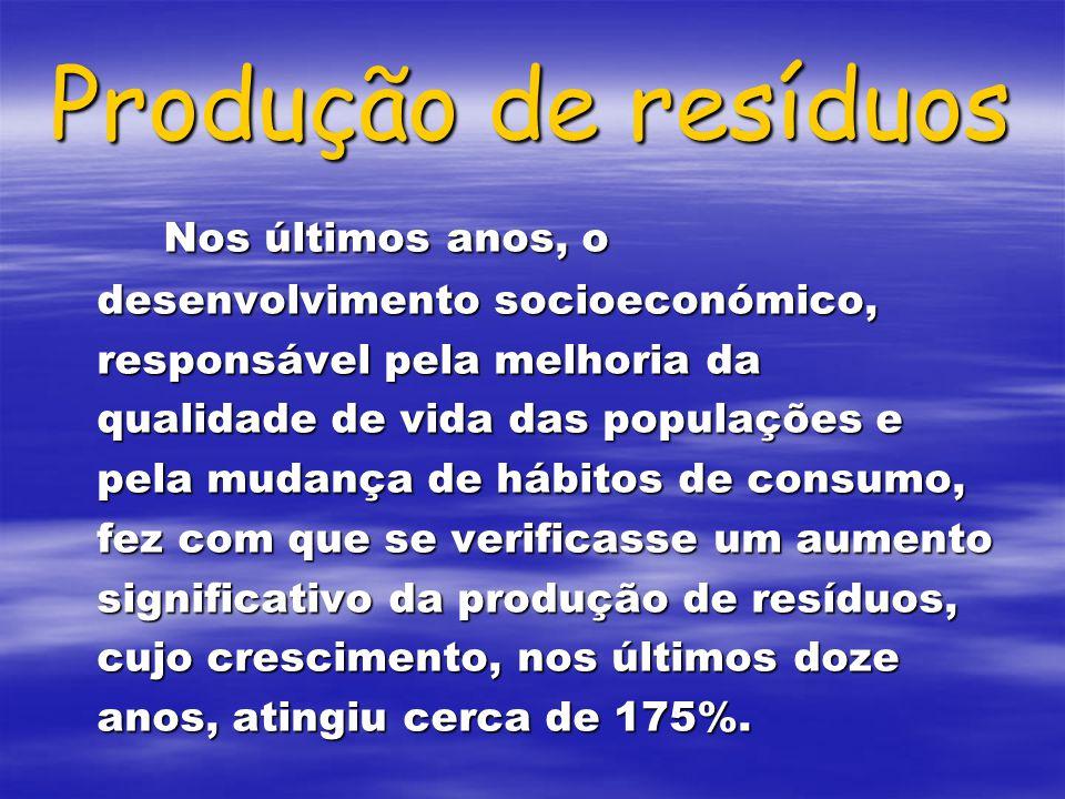 Produção de resíduos Nos últimos anos, o desenvolvimento socioeconómico, responsável pela melhoria da qualidade de vida das populações e pela mudança