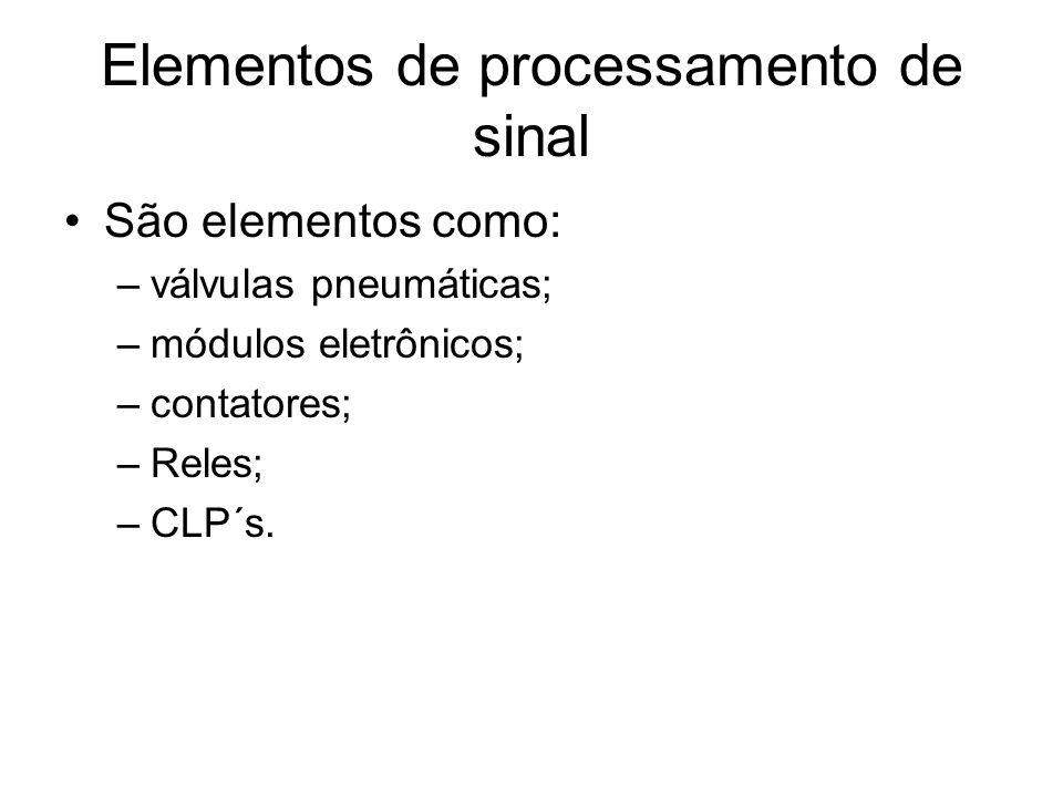 Elementos de processamento de sinal São elementos como: –válvulas pneumáticas; –módulos eletrônicos; –contatores; –Reles; –CLP´s.