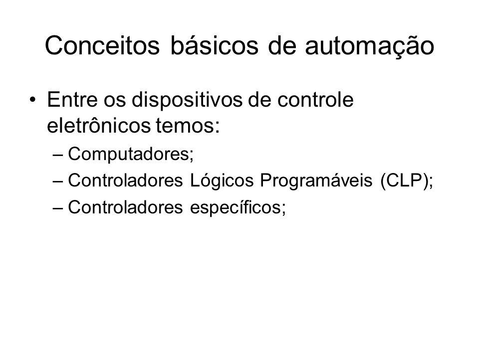 Conceitos básicos de automação Entre os dispositivos de controle eletrônicos temos: –Computadores; –Controladores Lógicos Programáveis (CLP); –Controladores específicos;