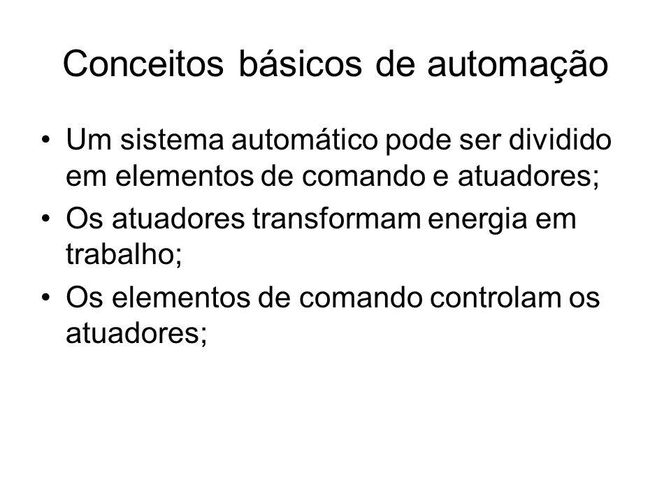 Conceitos básicos de automação Um sistema automático pode ser dividido em elementos de comando e atuadores; Os atuadores transformam energia em trabalho; Os elementos de comando controlam os atuadores;