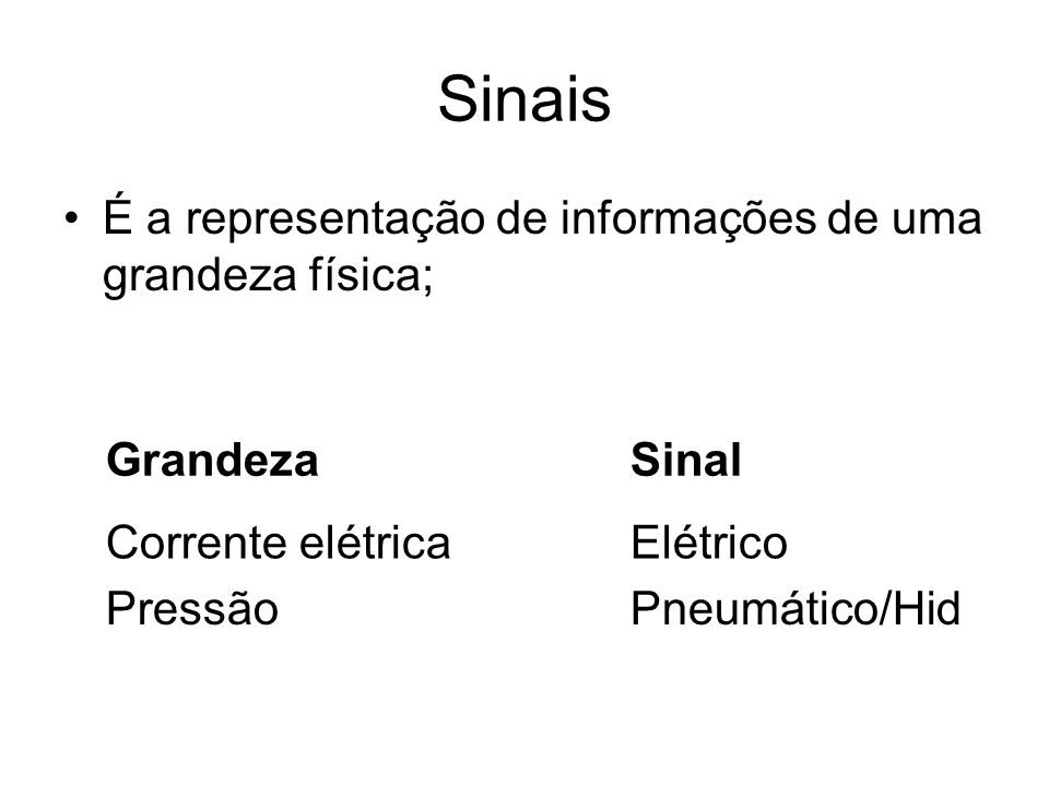 Sinais É a representação de informações de uma grandeza física; GrandezaSinal Corrente elétricaElétrico PressãoPneumático/Hid