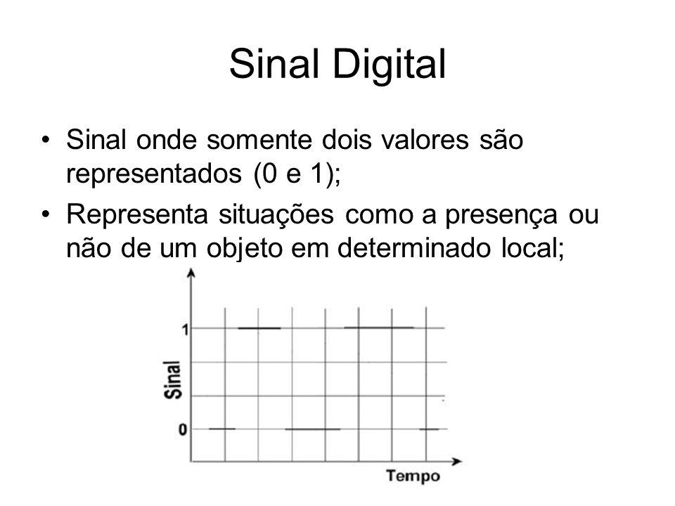 Sinal Digital Sinal onde somente dois valores são representados (0 e 1); Representa situações como a presença ou não de um objeto em determinado local;