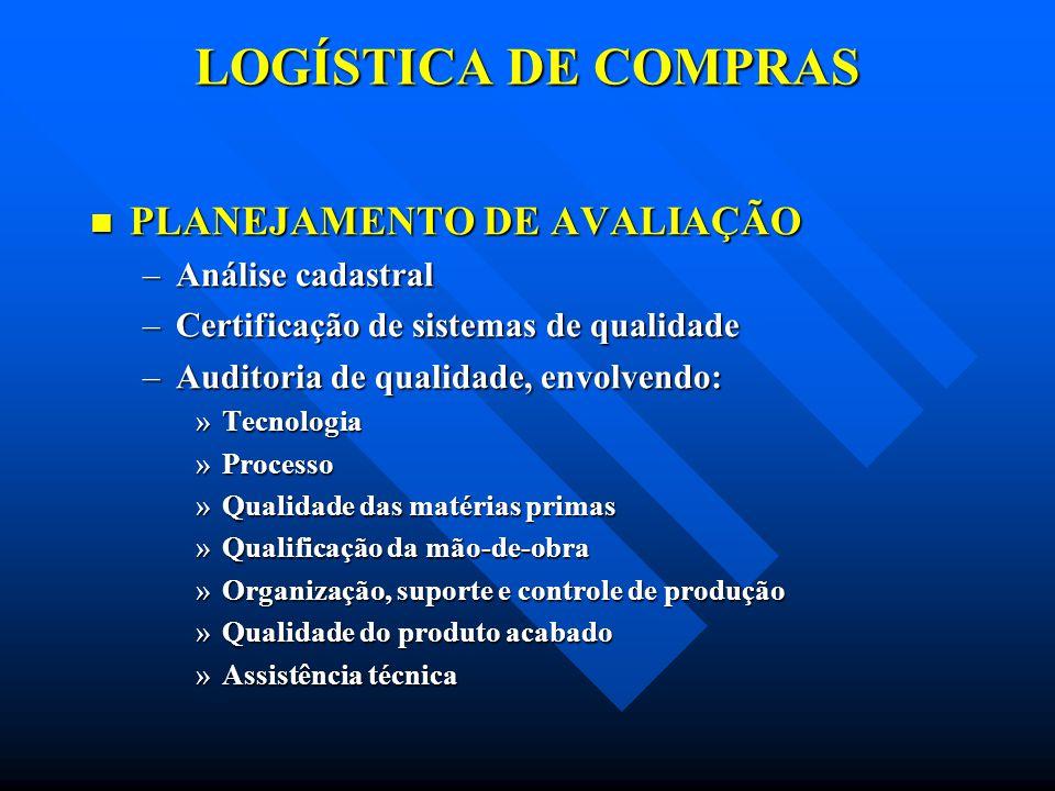 LOGÍSTICA DE COMPRAS PLANEJAMENTO DE AVALIAÇÃO PLANEJAMENTO DE AVALIAÇÃO –Análise cadastral –Certificação de sistemas de qualidade –Auditoria de quali