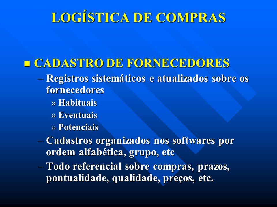 LOGÍSTICA DE COMPRAS CADASTRO DE FORNECEDORES CADASTRO DE FORNECEDORES –Registros sistemáticos e atualizados sobre os fornecedores »Habituais »Eventua