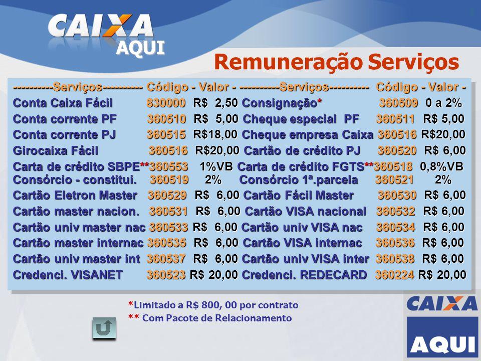 AQUI Remuneração Serviços ----------Serviços---------- Código - Valor - ----------Serviços---------- Código - Valor - Conta Caixa Fácil 830000 R$ 2,50