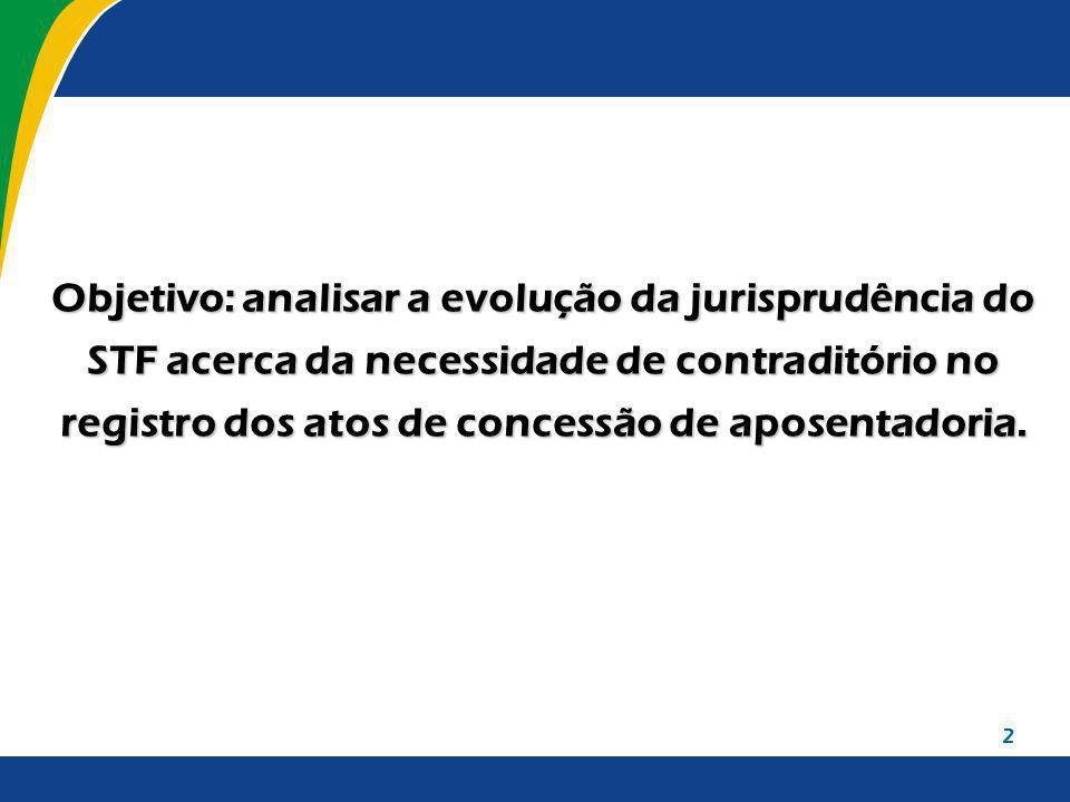 2 Objetivo: analisar a evolução da jurisprudência do STF acerca da necessidade de contraditório no registro dos atos de concessão de aposentadoria.