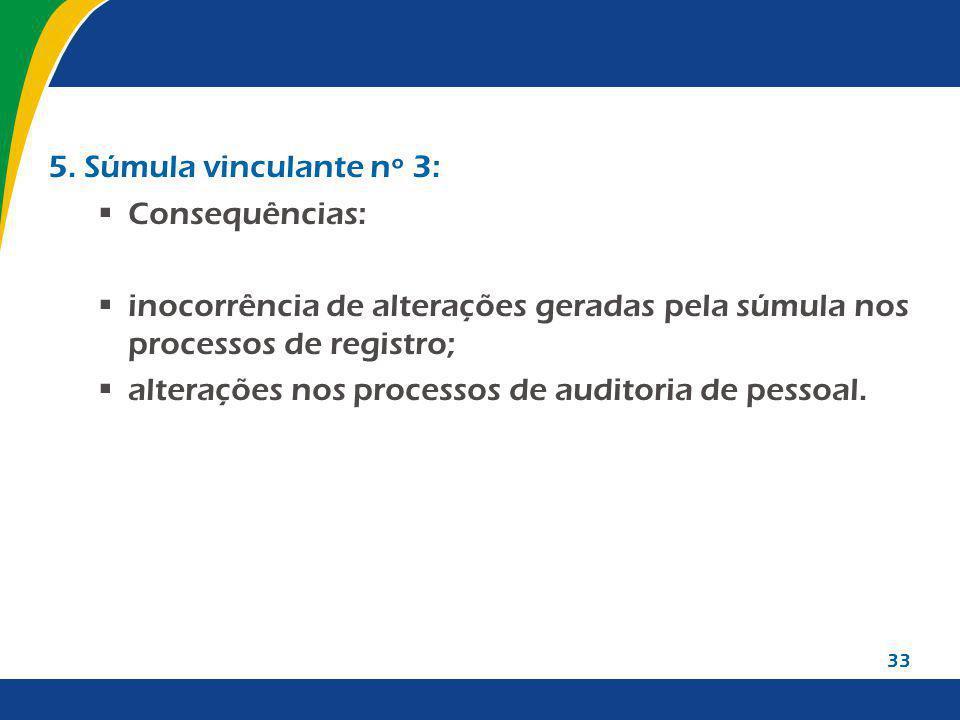 33 5. Súmula vinculante nº 3: Consequências: inocorrência de alterações geradas pela súmula nos processos de registro; alterações nos processos de aud