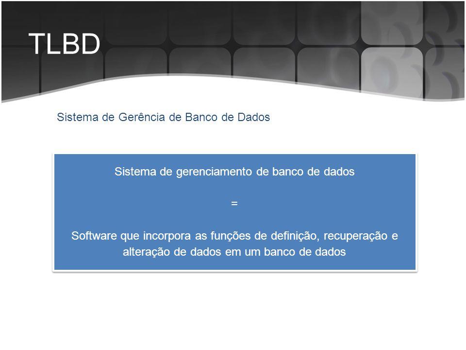 TLBD Sistema de Gerência de Banco de Dados Sistema de gerenciamento de banco de dados = Software que incorpora as funções de definição, recuperação e