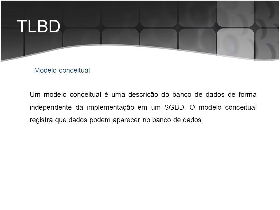 TLBD Um modelo conceitual é uma descrição do banco de dados de forma independente da implementação em um SGBD. O modelo conceitual registra que dados