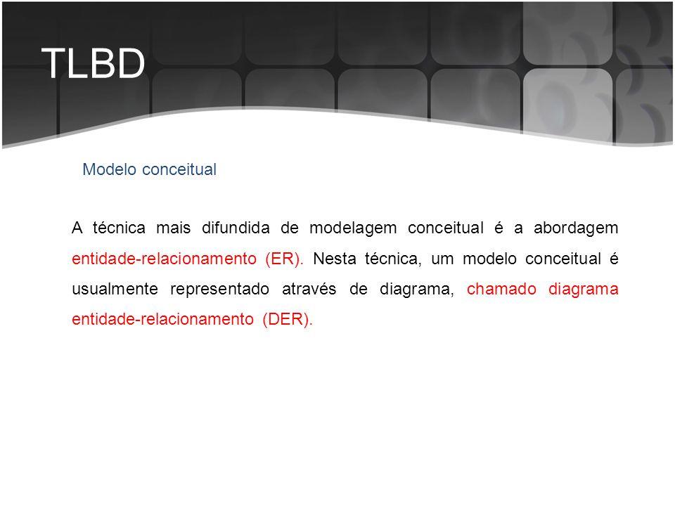 TLBD A técnica mais difundida de modelagem conceitual é a abordagem entidade-relacionamento (ER). Nesta técnica, um modelo conceitual é usualmente rep