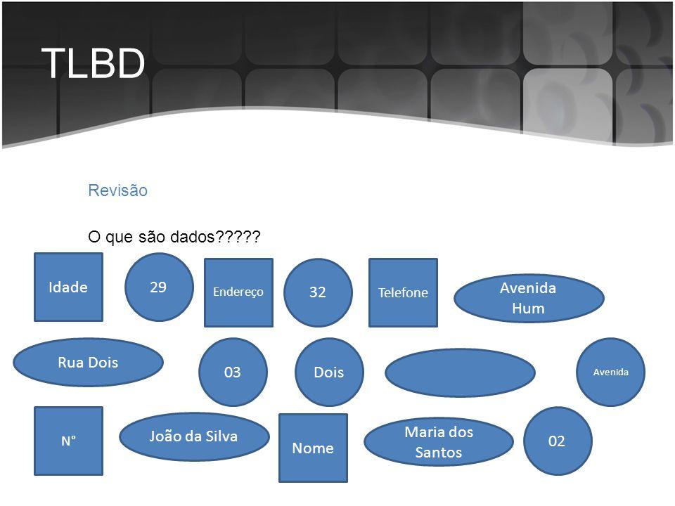 TLBD Exemplo de banco de dados hierárquico
