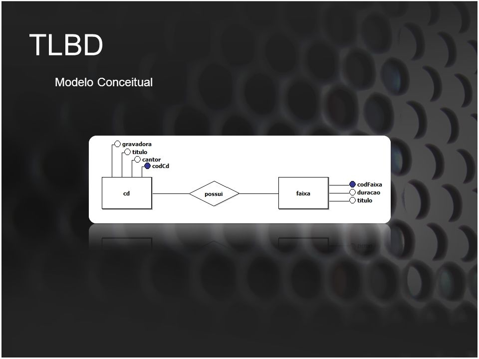 TLBD Modelo Conceitual
