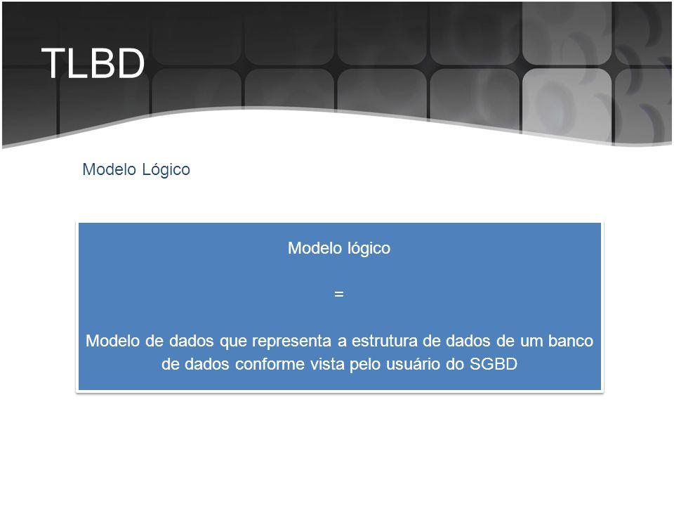 TLBD Modelo Lógico Modelo lógico = Modelo de dados que representa a estrutura de dados de um banco de dados conforme vista pelo usuário do SGBD Modelo