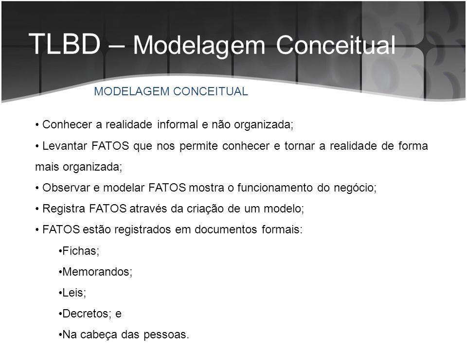 TLBD – Modelagem Conceitual Conhecer a realidade informal e não organizada; Levantar FATOS que nos permite conhecer e tornar a realidade de forma mais