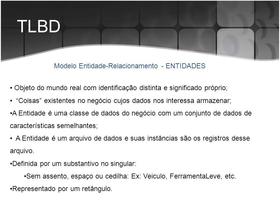TLBD Objeto do mundo real com identificação distinta e significado próprio; Coisas existentes no negócio cujos dados nos interessa armazenar; A Entida