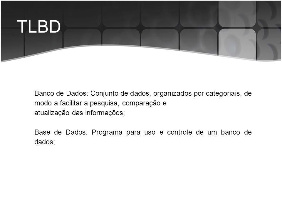 TLBD Banco de Dados: Conjunto de dados, organizados por categoriais, de modo a facilitar a pesquisa, comparação e atualização das informações; Base de
