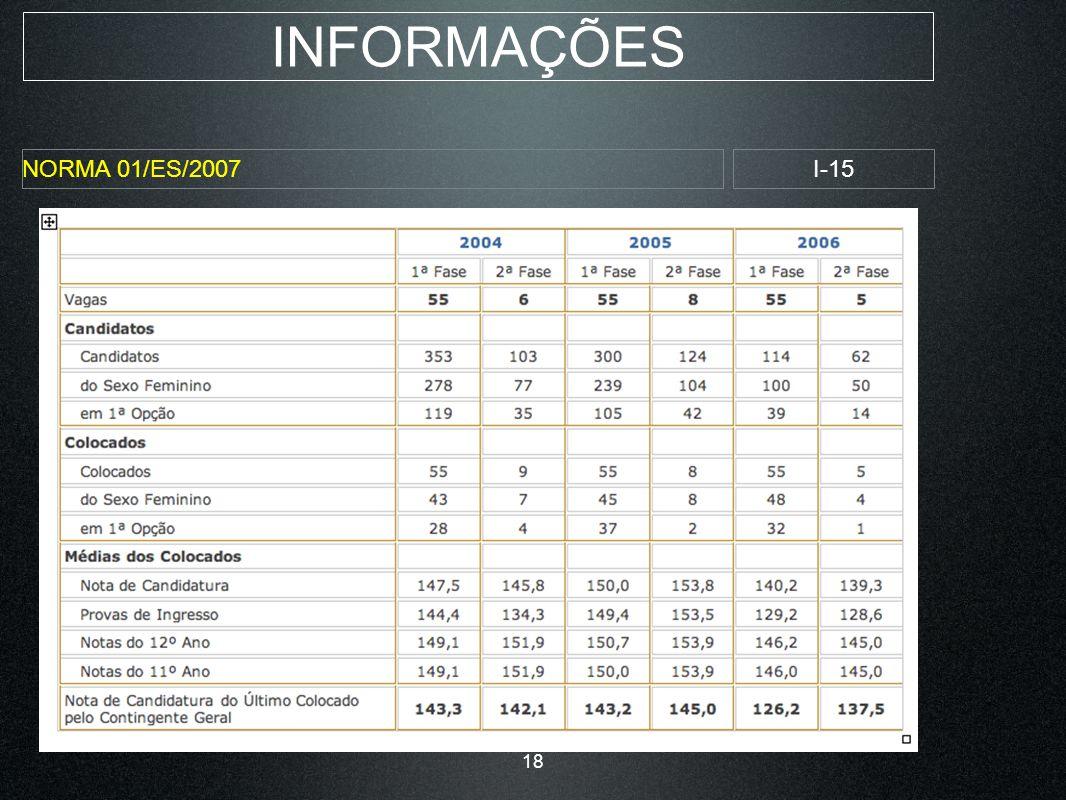 INFORMAÇÕES NORMA 01/ES/2007I-15 18