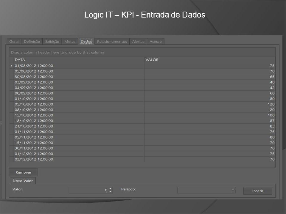 Logic IT – KPI - Entrada de Dados