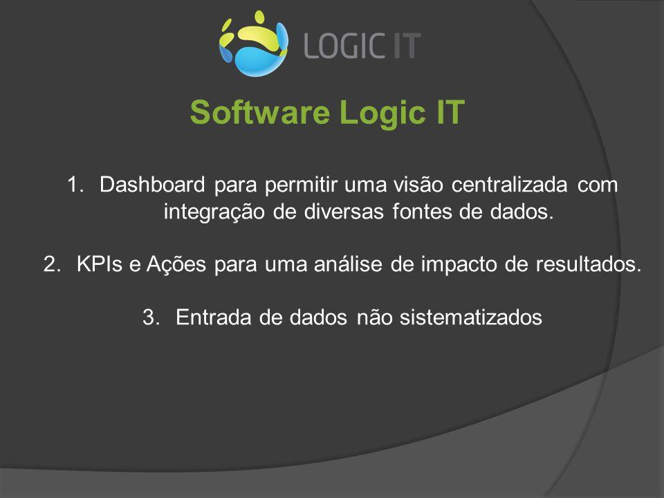 Logic IT – Relatórios –Tabela Dinâmica