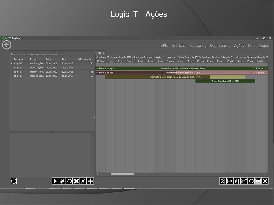 Logic IT – Ações