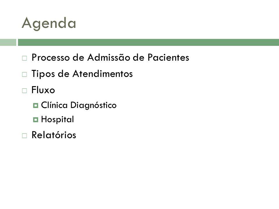 Agenda Processo de Admissão de Pacientes Tipos de Atendimentos Fluxo Clínica Diagnóstico Hospital Relatórios