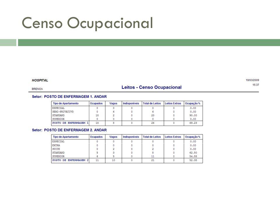 Censo Ocupacional
