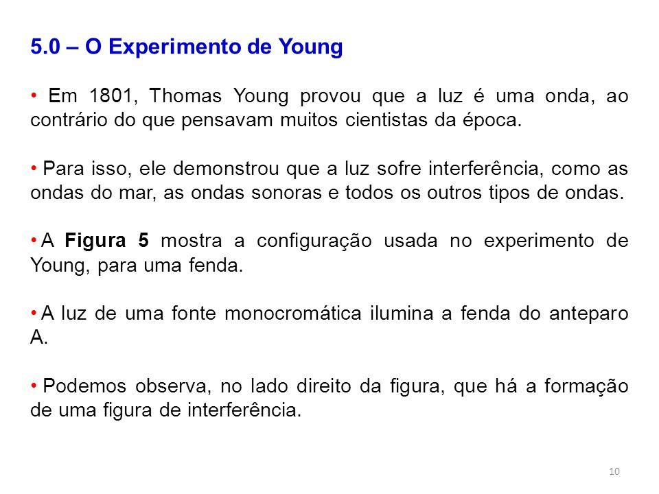 5.0 – O Experimento de Young Em 1801, Thomas Young provou que a luz é uma onda, ao contrário do que pensavam muitos cientistas da época.