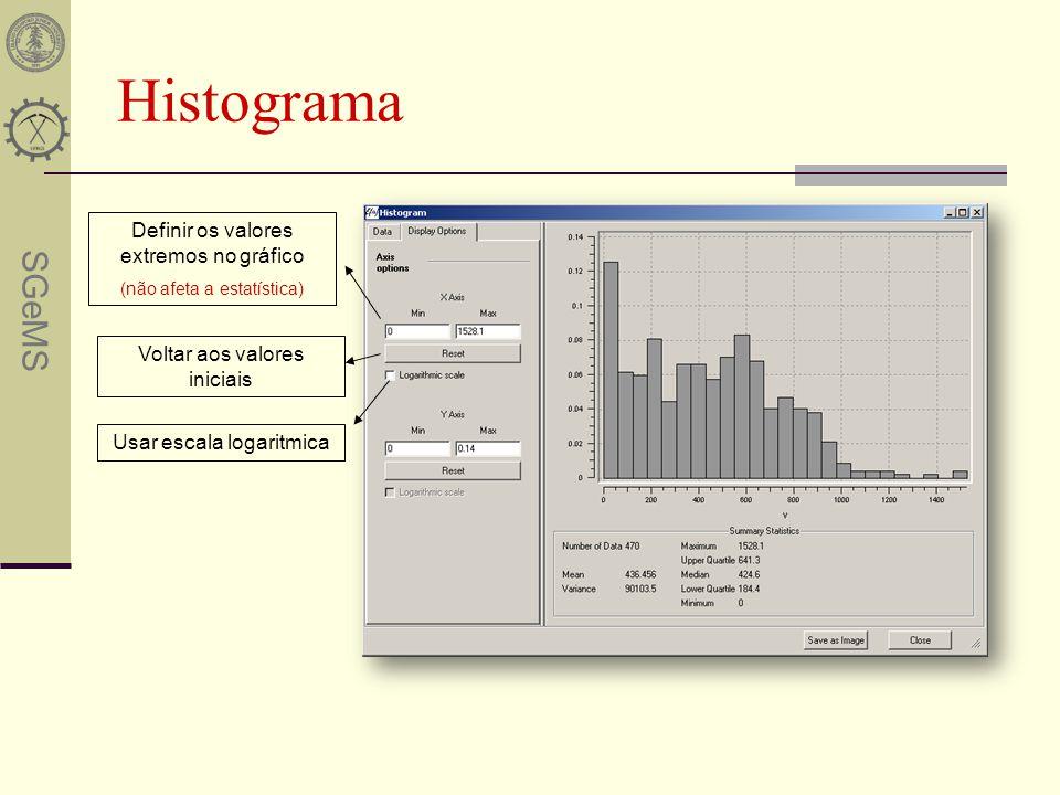 SGeMS Histograma Definir os valores extremos no gráfico (não afeta a estatística) Voltar aos valores iniciais Usar escala logaritmica