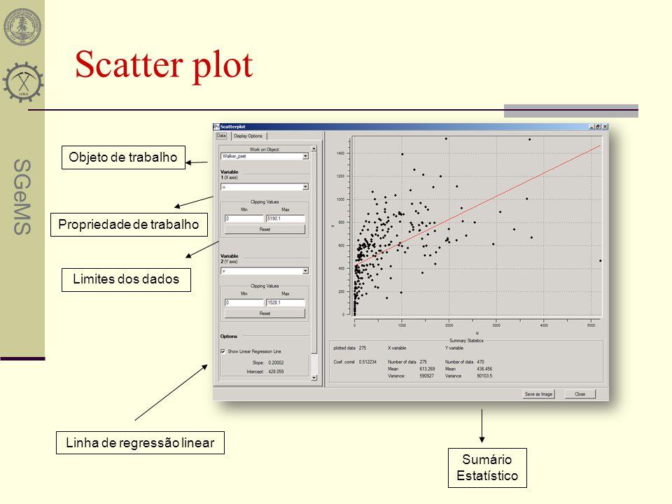 SGeMS Scatter plot Sumário Estatístico Objeto de trabalho Propriedade de trabalho Limites dos dados Linha de regressão linear