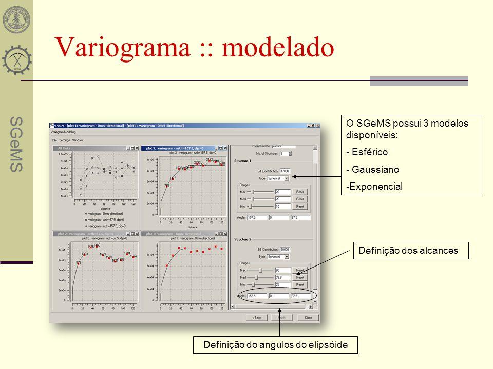 SGeMS Variograma :: modelado. O SGeMS possui 3 modelos disponíveis: - Esférico - Gaussiano -Exponencial Definição dos alcances Definição do angulos do
