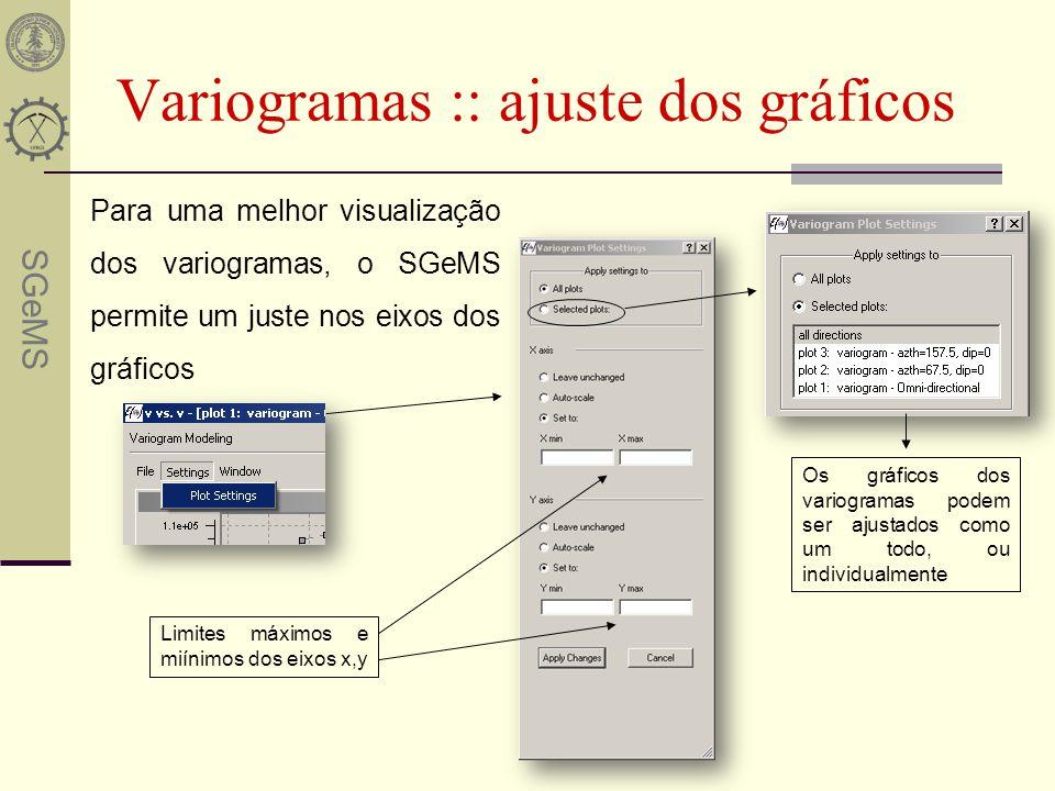 SGeMS Variogramas :: ajuste dos gráficos Para uma melhor visualização dos variogramas, o SGeMS permite um juste nos eixos dos gráficos Os gráficos dos