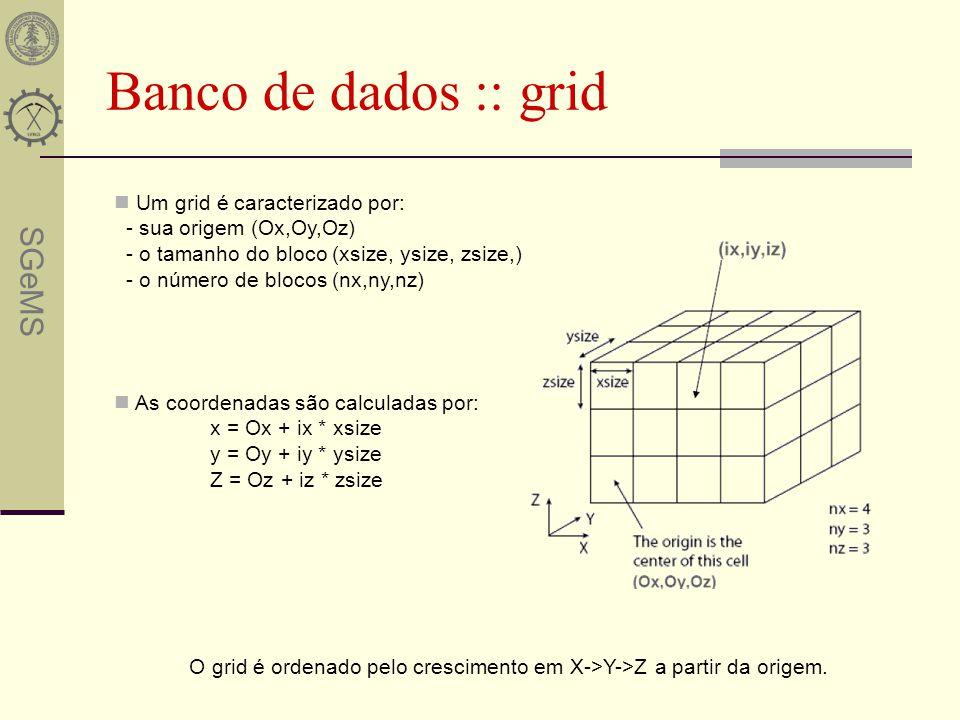 SGeMS Banco de dados :: grid Um grid é caracterizado por: - sua origem (Ox,Oy,Oz) - o tamanho do bloco (xsize, ysize, zsize,) - o número de blocos (nx