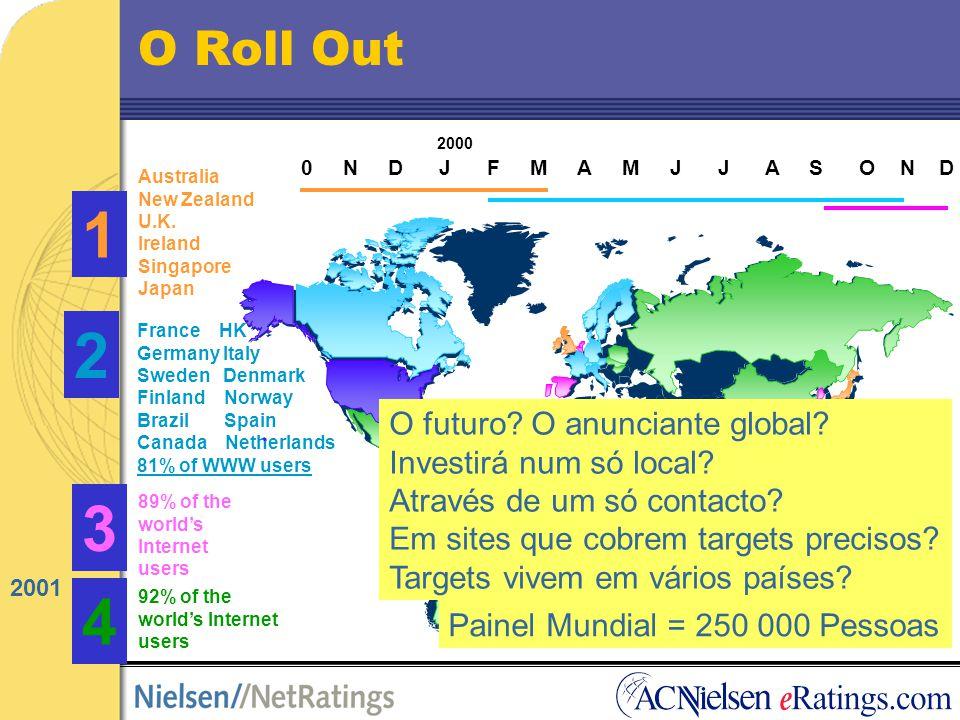O 1º serviço global (30 países) de medição de: -O 1º serviço global (30 países) de medição de: Audiências, publicidade e actividade dos utilizadores d