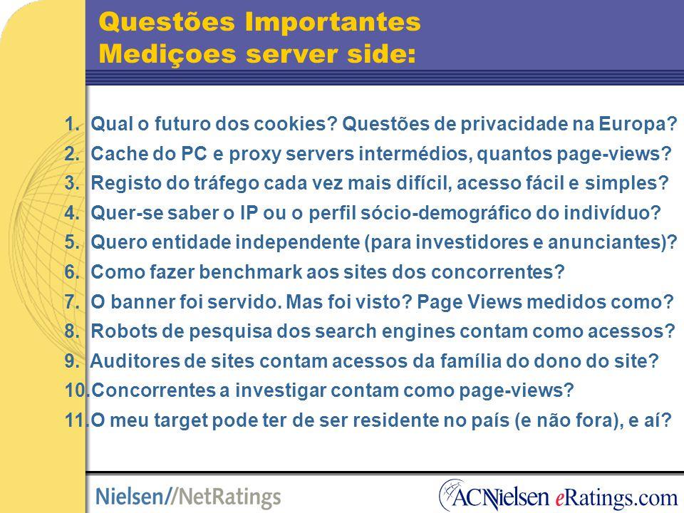 Questões Importantes Mediçoes server side: 1.Qual o futuro dos cookies.