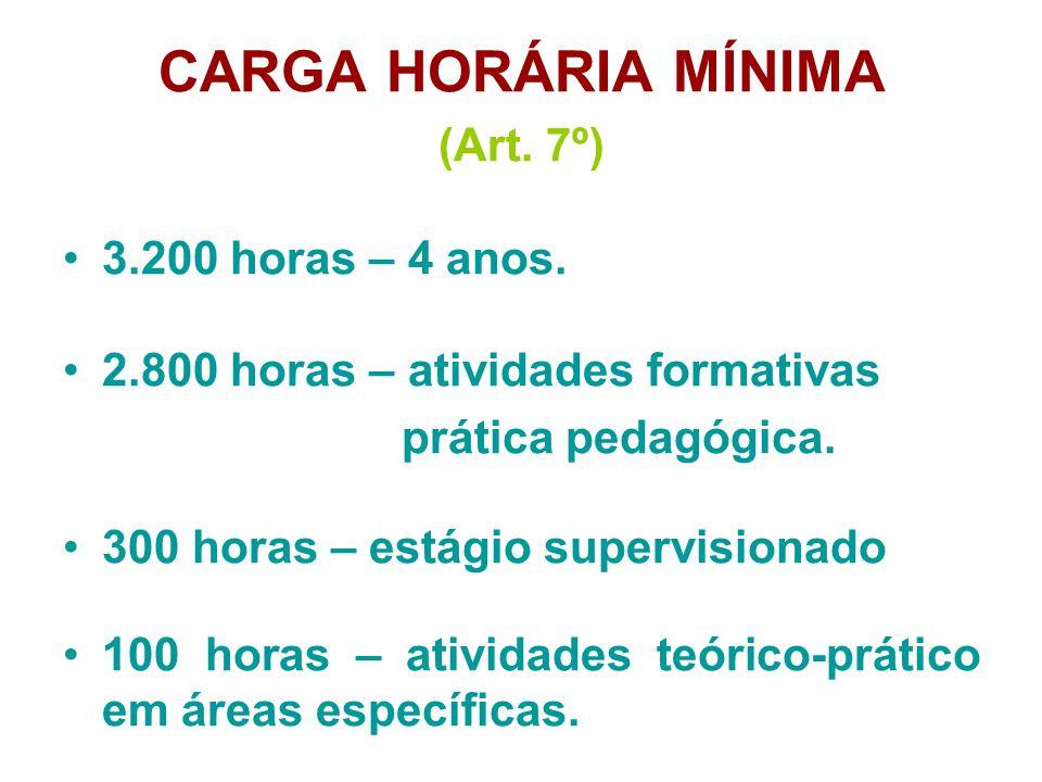 CARGA HORÁRIA MÍNIMA (Art.7º) 3.200 horas – 4 anos.